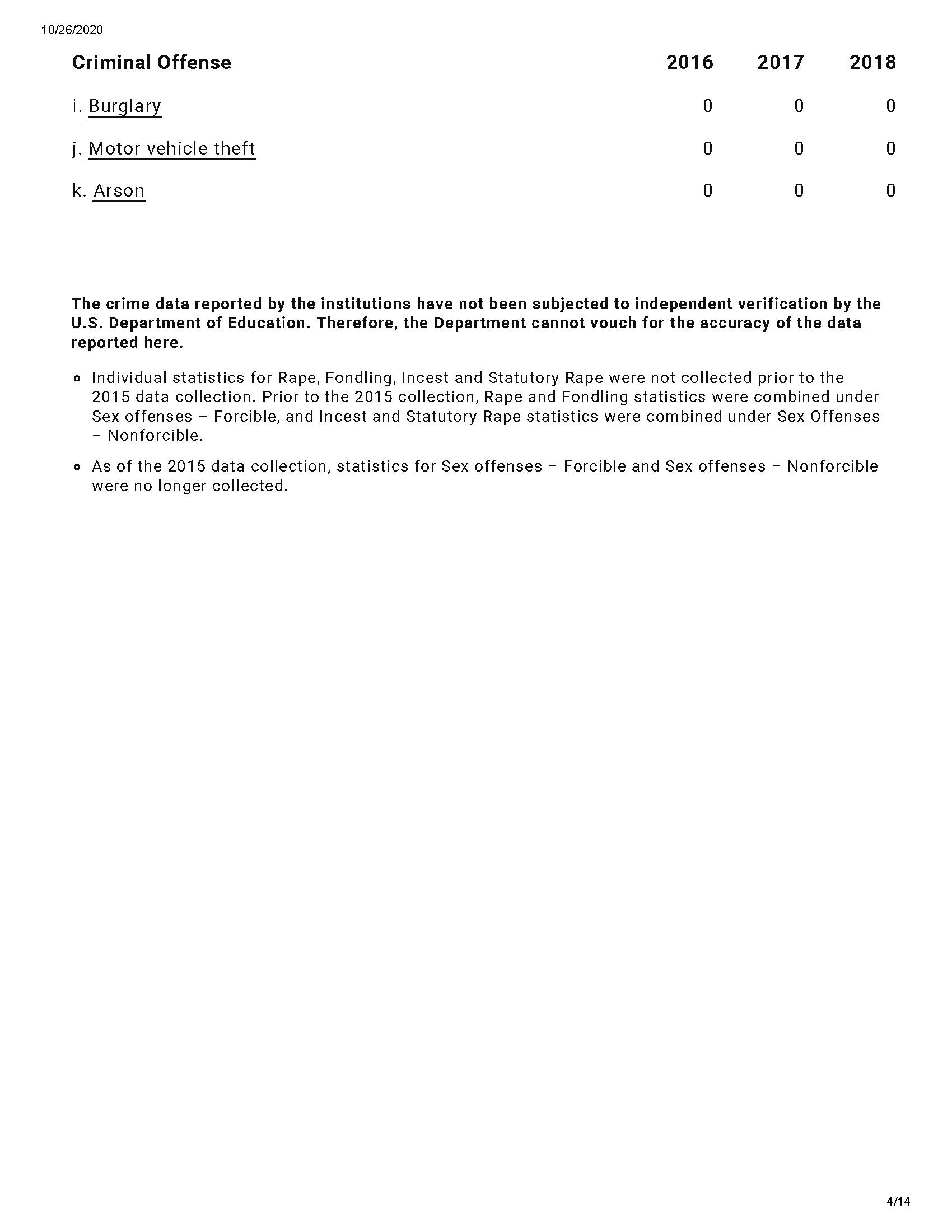 Lakewood crime statistics saved 10 2020 Page 04