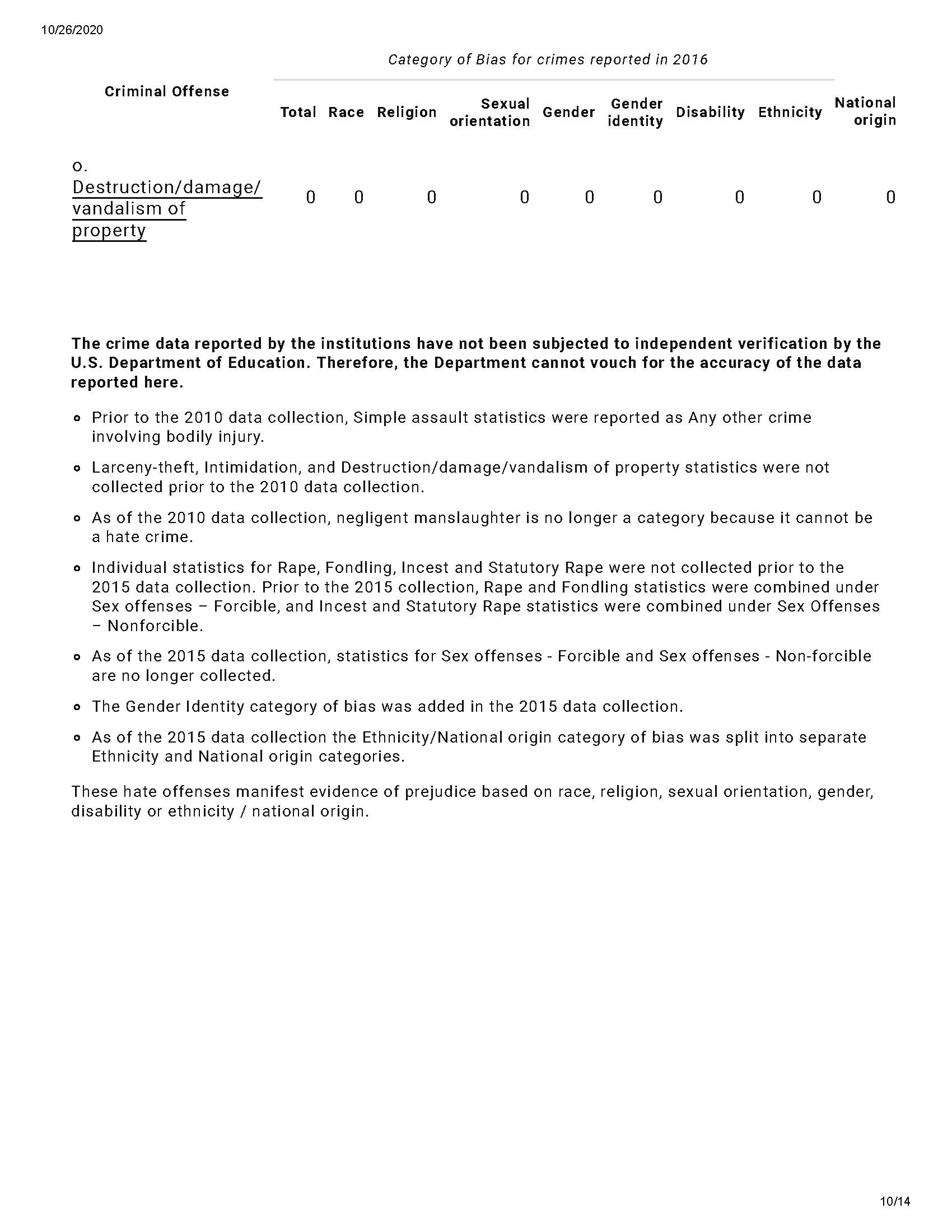 Lakewood crime statistics saved 10 2020 Page 10